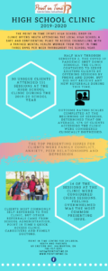 High School Clinic infographic